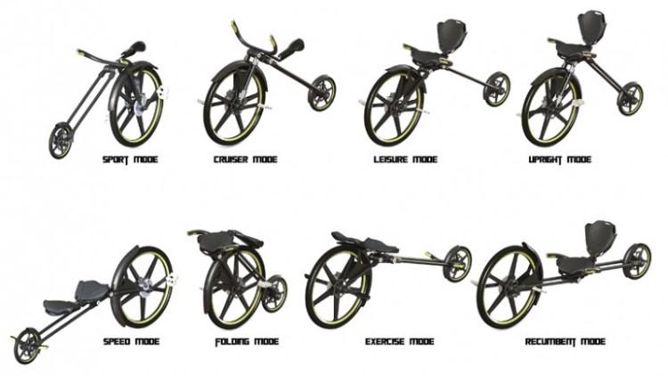rower 12 modyikacji