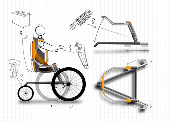 rower czy wozek