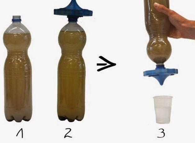 zamiana wody w czystą