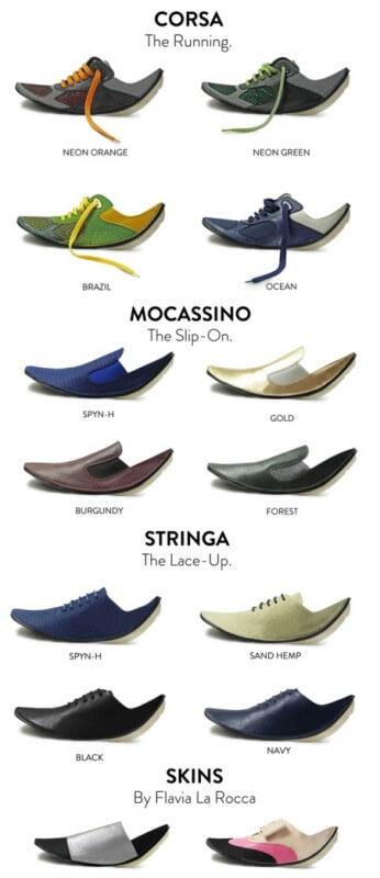nawierzchnia buta